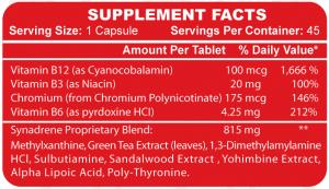 High Tech Pharmaceuticals Synadrene Label