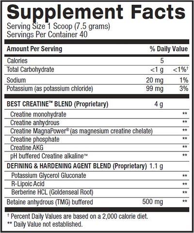 BPI - Best creatine defined supplement facts